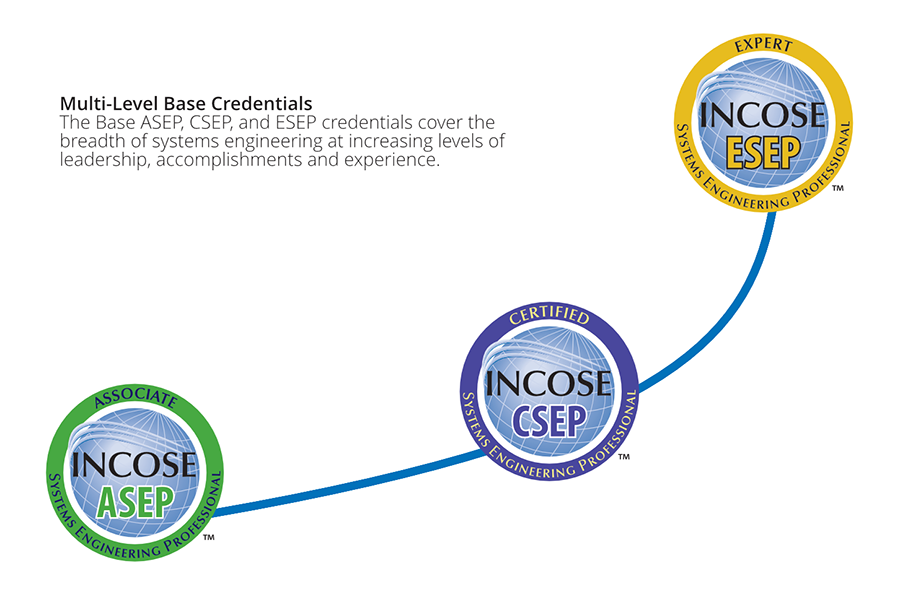 certification incose professional obtaining introduction engineering sep systems abstract